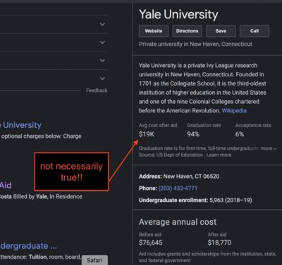 google search with a misleading cost of yale