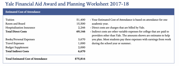 2016-2017 yale estimated cost of attendance